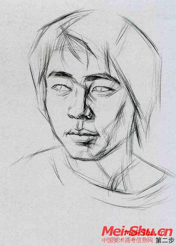 男大学生—真人头像—美术高考素描教程